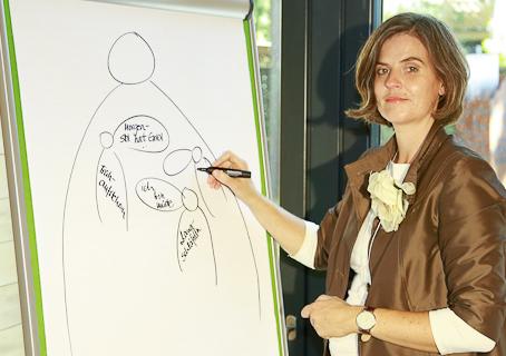 Kerstin Pulm, Teambegleitung.